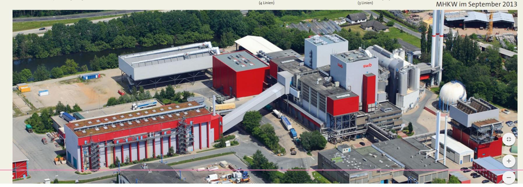 Read more about the article A usina de queima de lixo de Bremen na Alemanha