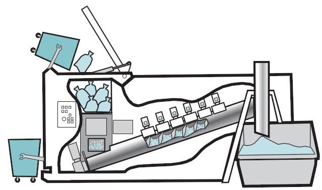 Descubra quais outras maneiras de tratamento de resíduos de serviço de saúde