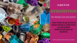 Diagnóstico de resíduos sólidos municipais